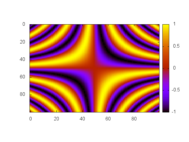 Graph matrix latex